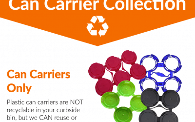 Plastic Can Carriers Re-Use and Recycling Best Practices